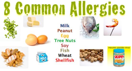 Sering Disamakan, Ini Perbedaan Alergi dan Intoleransi Makanan